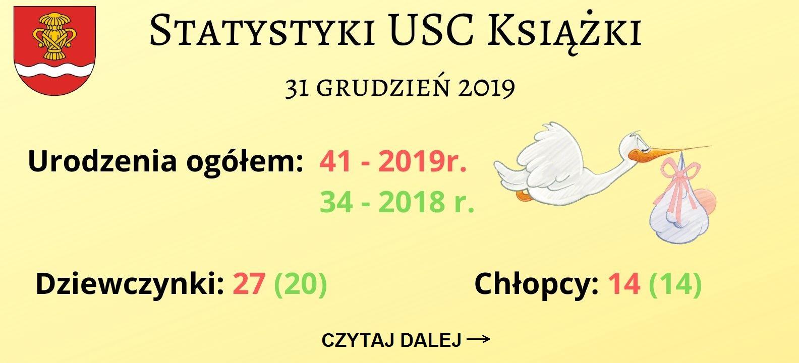 Statystyki USC Książki grudzień 2019