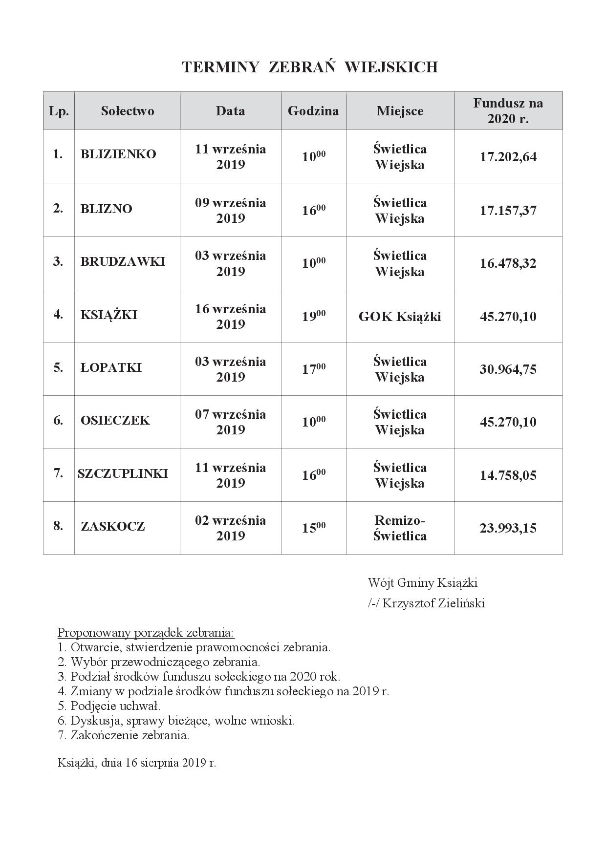 ZEBRANIA i fundusz - wrzesień 2019.pdf