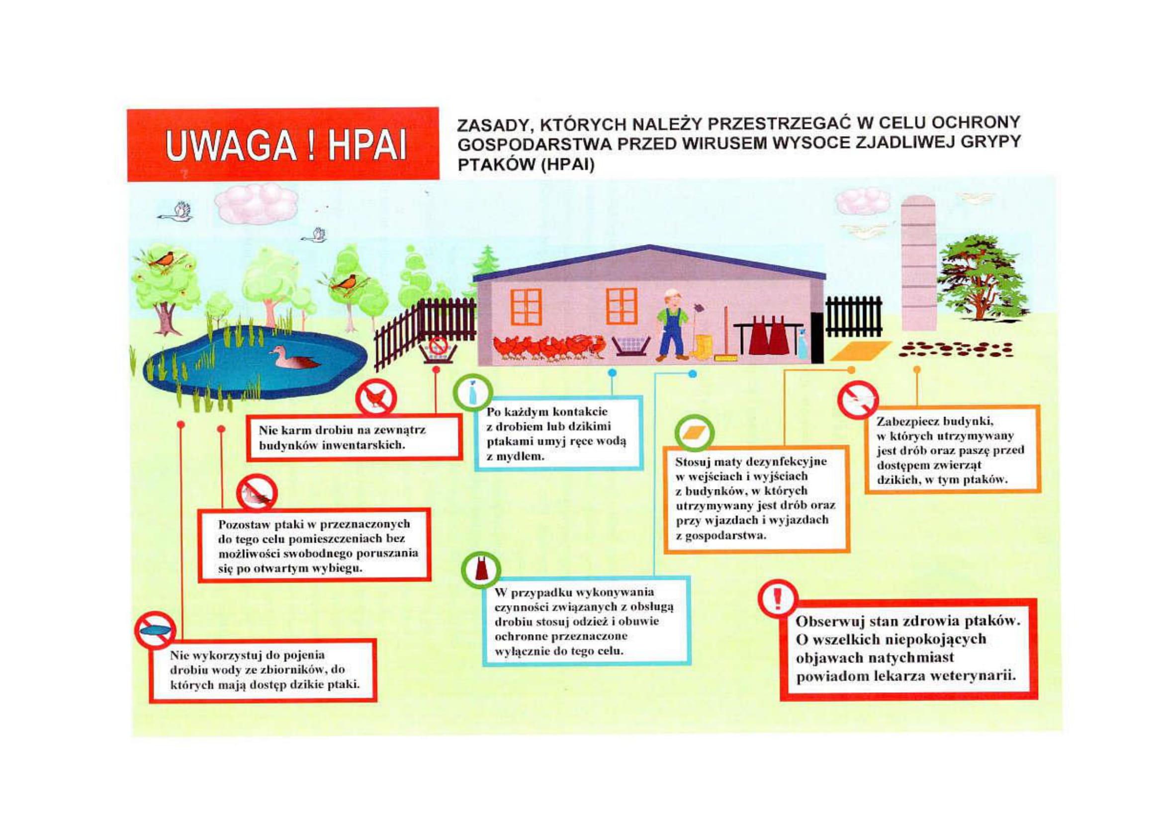 Zasady, których należy przestrzegać w celu ochrony gospodarstwa
