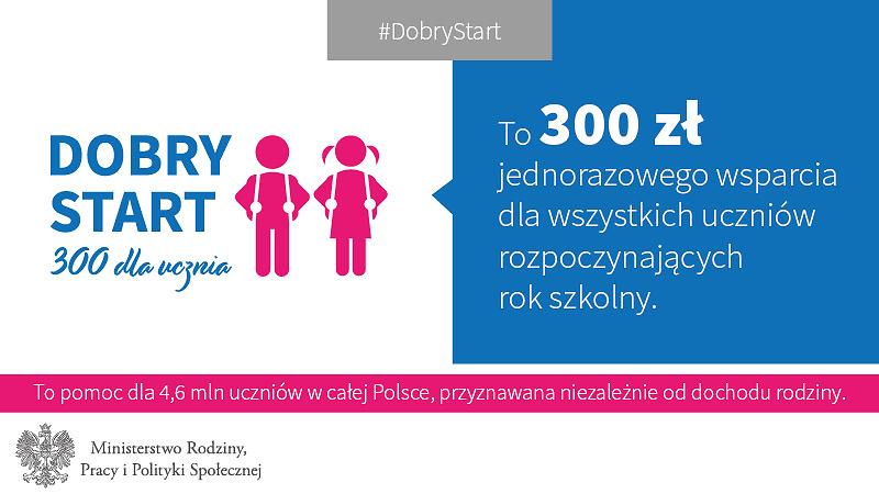 dobry-start-1528714123