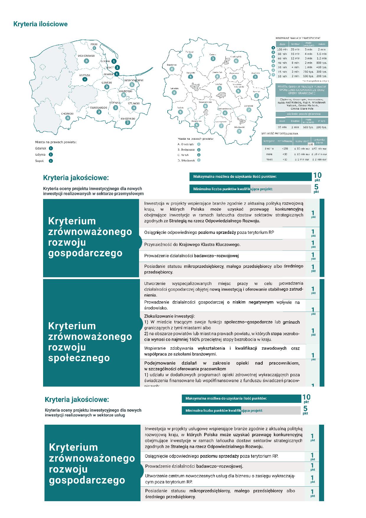 informacja o PSSE.pdf2